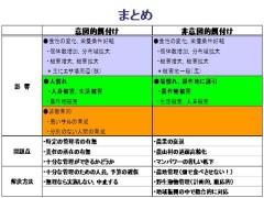 白井 図6